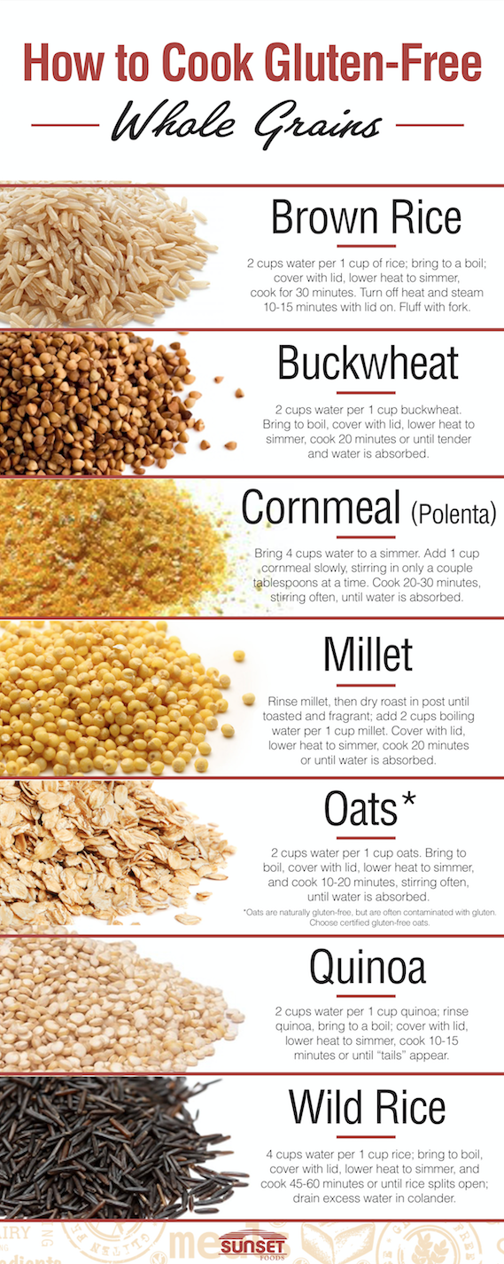 How to cook gluten free whole grains